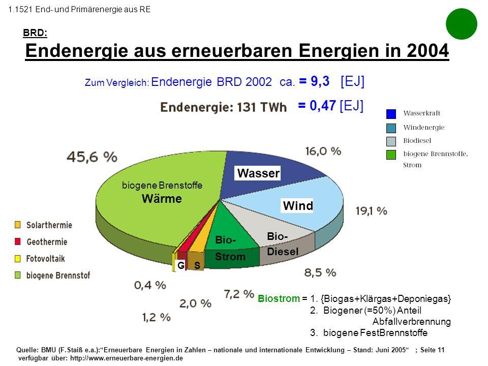 = 0,47 [EJ] Bio- Bio- Diesel Strom